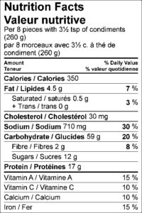 Nutrition Facts / Valeur nutritive Per 8 pieces with 3½ tsp of condiments (260 g) / par 8 morceaux avec 3½ c. à thé de condiment (260 g) Amount Per Serving / Teneur par portion Calories / Calories 350 % Daily Value / % valeur quotidienne Fat / Lipides 4.5 g 7 % Saturated / saturés 0.5 g 3 % Trans / trans 0 g Cholesterol / Cholestérol 30 mg Sodium / Sodium 710 mg 30 % Carbohydrate / Glucides 59 g 20 % Fibre / Fibres 2 g 8 % Sugars / Sucres 12 g Protein / Protéines 17 g Vitamin A / Vitamine A 15 % Vitamin C / Vitamine C 10 % Calcium / Calcium 10 % Iron / Fer 15 %