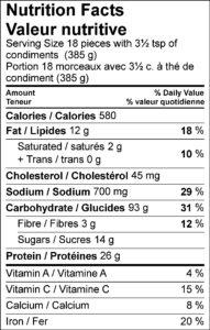 Nutrition Facts / Valeur nutritive Serving Size 18 pieces with 3½ tsp of condiments (385 g) / Portion 18 morceaux avec 3½ c. à thé de condiment (385 g) Amount Per Serving / Teneur par portion Calories / Calories 580 % Daily Value / % valeur quotidienne Fat / Lipides 12 g 18 % Saturated / saturés 2 g 10 % Trans / trans 0 g Cholesterol / Cholestérol 45 mg Sodium / Sodium 700 mg 29 % Carbohydrate / Glucides 93 g 31 % Fibre / Fibres 3 g 12 % Sugars / Sucres 14 g Protein / Protéines 26 g Vitamin A / Vitamine A 4 % Vitamin C / Vitamine C 15 % Calcium / Calcium 8 % Iron / Fer 20 %