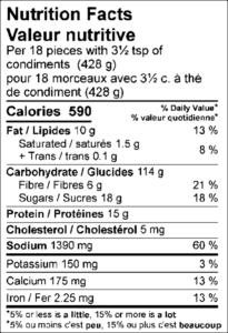 Amount Per Serving / Teneur par portion Calories / Calories590  % Daily Value / % valeur quotidienne Fat / Lipides10g13% Saturated / saturés1.5g8% Trans / trans0.1g Carbohydrate / Glucides114g Fibre / Fibres6g21% Sugars / Sucres18g Protein / Protéines15g Cholesterol / Cholestérol5mg Sodium / Sodium1390mg60%  Potassium / Potassium150mg3% Calcium / Calcium175mg13% Iron / Fer2.25mg13%