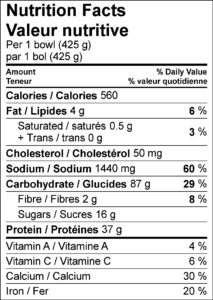 Nutrition Facts / Valeur nutritive Per 1 bowl (425 g) / par 1 bol (425 g) Amount Per Serving / Teneur par portion Calories / Calories 560 % Daily Value / % valeur quotidienne Fat / Lipides 4 g 6 % Saturated / saturés 0.5 g 3 % Trans / trans 0 g Cholesterol / Cholestérol 50 mg Sodium / Sodium 1440 mg 60 % Carbohydrate / Glucides 87 g 29 % Fibre / Fibres 2 g 8 % Sugars / Sucres 16 g Protein / Protéines 37 g Vitamin A / Vitamine A 4 % Vitamin C / Vitamine C 6 % Calcium / Calcium 30 % Iron / Fer 20 %