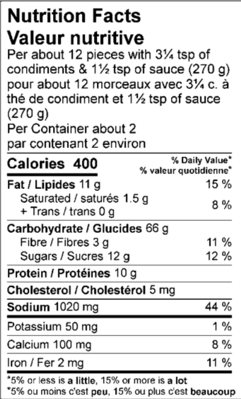 Nutrition Facts / Valeur nutritive Per about 12 pieces with 3¼ tsp of condiments & 1½ tsp of sauce (270 g) / pour about 12 morceaux avec 3¼ c. à thé de condiment et 1½ tsp de sauce (270 g) Amount Per Serving / Teneur par portion Calories / Calories 400 % Daily Value / % valeur quotidienne Fat / Lipides 11 g 15 % Saturated / saturés 1.5 g 8 % Trans / trans 0 g Carbohydrate / Glucides 67 g Fibre / Fibres 3 g 11 % Sugars / Sucres 12 g Protein / Protéines 10 g Cholesterol / Cholestérol 5 mg Sodium / Sodium 1410 mg 61 % Potassium / Potassium 125 mg 3 % Calcium / Calcium 75 mg 6 % Iron / Fer 1.75 mg 10 %