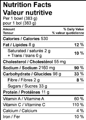 BX CAN Spicy Korean Shrimp Rice Bowl - RTH Nutrition Facts / Valeur nutritive Per 1 bowl (383 g) / pour 1 bol (383 g) Amount Per Serving / Teneur par portion Calories / Calories 530 % Daily Value / % valeur quotidienne Fat / Lipides 8 g 12 % Saturated / saturés 2.5 g 13 % Trans / trans 0 g Cholesterol / Cholestérol 55 mg Sodium / Sodium 2160 mg 90 % Carbohydrate / Glucides 98 g 33 % Fibre / Fibres 2 g 8 % Sugars / Sucres 33 g Protein / Protéines 11 g