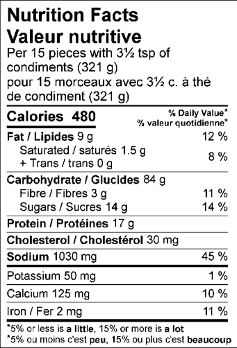 ONS Hikari Combo  Nutrition Facts / Valeur nutritive Per 15 pieces with 3½ tsp of condiments (321 g) / pour 15 morceaux avec 3½ c. à thé de condiment (321 g)   Amount Per Serving / Teneur par portion Calories / Calories	480					  % Daily Value / % valeur quotidienne Fat / Lipides	9	g			12	%	 Saturated / saturés	1.5	g			8	%	 Trans / trans	0.1	g					 Carbohydrate / Glucides	84	g			 Fibre / Fibres	3	g			11	%	 Sugars / Sucres	14	g					 Protein / Protéines	17	g					 Cholesterol / Cholestérol	30	mg			 Sodium / Sodium	1030	mg			45	%	  Potassium / Potassium	100	mg			2	%	 Calcium / Calcium	125	mg			10	%	 Iron / Fer	2	mg			11	%