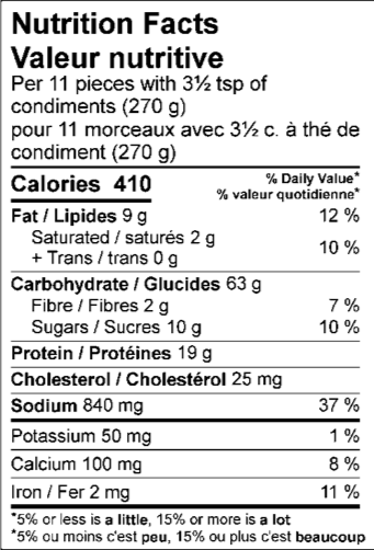 ONS Komachi Combo Nutrition Facts / Valeur nutritive Per 11 pieces with 3½ tsp of condiments (270 g) / pour 11 morceaux avec 3½ c. à thé de condiment (270 g) Amount Per Serving / Teneur par portion Calories / Calories 400 % Daily Value / % valeur quotidienne Fat / Lipides 9 g 12 % Saturated / saturés 2 g 10 % Trans / trans 0.1 g Carbohydrate / Glucides 63 g Fibre / Fibres 3 g 11 % Sugars / Sucres 10 g Protein / Protéines 19 g Cholesterol / Cholestérol 25 mg Sodium / Sodium 840 mg 37 % Potassium / Potassium 175 mg 4 % Calcium / Calcium 100 mg 8 % Iron / Fer 2 mg 11 %