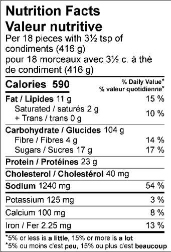 ONS Nozomi Combo Nutrition Facts / Valeur nutritive Per 18 pieces with 3½ tsp of condiments (416 g) / pour 18 morceaux avec 3½ c. à thé de condiment (416 g) Amount Per Serving / Teneur par portion Calories / Calories 590 % Daily Value / % valeur quotidienne Fat / Lipides 11 g 15 % Saturated / saturés 2 g 10 % Trans / trans 0.1 g Carbohydrate / Glucides 104 g Fibre / Fibres 4 g 14 % Sugars / Sucres 17 g Protein / Protéines 23 g Cholesterol / Cholestérol 40 mg Sodium / Sodium 1240 mg 54 % Potassium / Potassium 175 mg 4 % Calcium / Calcium 100 mg 8 % Iron / Fer 2.25 mg 13 %