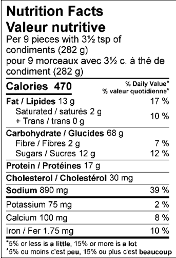ONS Toki Combo  Nutrition Facts / Valeur nutritive Per 9 pieces with 3½ tsp of condiments (282 g) / pour 9 morceaux avec 3½ c. à thé de condiment (282 g)   Amount Per Serving / Teneur par portion Calories / Calories	460					  % Daily Value / % valeur quotidienne Fat / Lipides	13	g			17	%	 Saturated / saturés	2	g			10	%	 Trans / trans	0.1	g					 Carbohydrate / Glucides	68	g			 Fibre / Fibres	2	g			7	%	 Sugars / Sucres	12	g					 Protein / Protéines	17	g					 Cholesterol / Cholestérol	30	mg			 Sodium / Sodium	900	mg			39	%	  Potassium / Potassium	150	mg			3	%	 Calcium / Calcium	100	mg			8	%	 Iron / Fer	1.75	mg			10	%