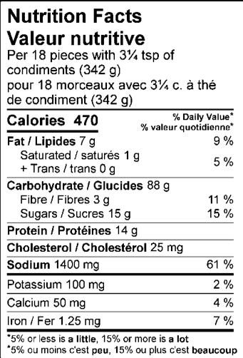 Amount Per Serving / Teneur par portion Calories / Calories 480 % Daily Value / % valeur quotidienne Fat / Lipides 7 g 9 % Saturated / saturés 1 g 5 % Trans / trans 0 g Carbohydrate / Glucides 89 g Fibre / Fibres 3 g 11 % Sugars / Sucres 15 g Protein / Protéines 14 g Cholesterol / Cholestérol 25 mg Sodium / Sodium 1360 mg 59 % Potassium / Potassium 100 mg 2 % Calcium / Calcium 50 mg 4 % Iron / Fer 1.25 mg 7 %