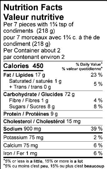 Nutrition Facts / Valeur nutritive Per 7 pieces with 1¾ tsp of condiments (218 g) / pour 7 morceaux avec 1¾ c. à thé de condiment (218 g) Per Container about 2 / par contenant environ 2 Amount Per Serving / Teneur par portion Calories / Calories 450 % Daily Value / % valeur quotidienne Fat / Lipides 17 g 23 % Saturated / saturés 1 g 5 % Trans / trans 0 g Carbohydrate / Glucides 72 g Fibre / Fibres 1 g 4 % Sugars / Sucres 8 g 8 % Protein / Protéines 9 g Cholesterol / Cholestérol 15 mg Sodium / Sodium 900 mg 39 % Potassium / Potassium 75 mg 2 % Calcium / Calcium 75 mg 6 % Iron / Fer 1 mg 6 %
