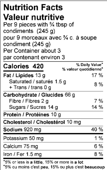 Nutrition Facts / Valeur nutritive Per 9 pieces with ¾ tbsp of condiments (245 g) / pour 9 morceaux avec ¾ c. à soupe condiment (245 g) Per Container about 3 / par contenant environ 3 Amount Per Serving / Teneur par portion Calories / Calories 420 % Daily Value / % valeur quotidienne Fat / Lipides 13 g 17 % Saturated / saturés 1.5 g 8 % Trans / trans 0 g Carbohydrate / Glucides 66 g Fibre / Fibres 2 g 7 % Sugars / Sucres 14 g 14 % Protein / Protéines 10 g Cholesterol / Cholestérol 10 mg Sodium / Sodium 920 mg 40 % Potassium / Potassium 50 mg 1 % Calcium / Calcium 75 mg 6 % Iron / Fer 1.5 mg 8 %