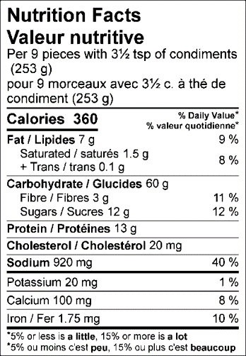 Salmon Mango Nutrition Facts