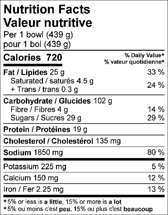 Nutrition Facts / Valeur nutritive Per 1 bowl (439 g) / pour 1 bol (439 g) Amount Per Serving / Teneur par portion Calories / Calories 720 % Daily Value / % valeur quotidienne Fat / Lipides 25g 33% Saturated / saturés 4.5g 23% Trans / trans 0.3g Carbohydrate / Glucides 102g Fibre / Fibres 4g 14% Sugars / Sucres 29g Protein / Protéines 19g Cholesterol / Cholestérol 135mg Sodium / Sodium 1850mg 80% Potassium / Potassium 225mg 5% Calcium / Calcium 150mg 12% Iron / Fer 2.25mg 13%